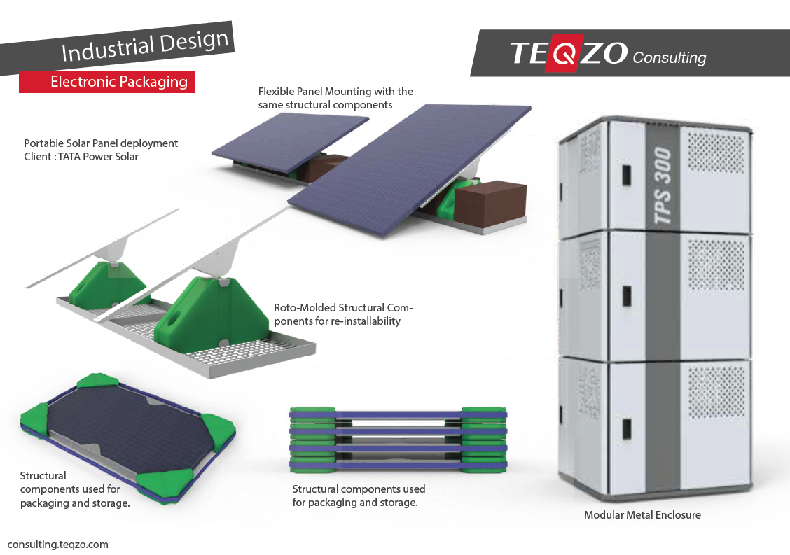 Selected industrial design projects 2009 2014 teqzo for Industrial design firms