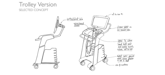 custom-medical-cart-design